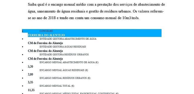 (Português) Custo do consumo de água em Ferreira do Alentejo
