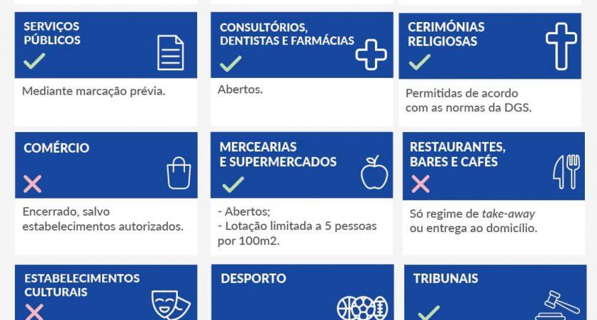 (Português) COVID 19